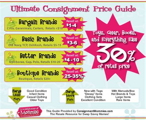 pricing tips o baby consignment sale