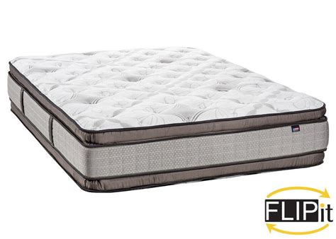 Therapedic Pillow Top Mattress by California King Mattress Chicago Indianapolis The