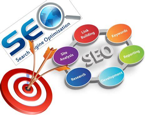 Seo Company by Seo Company Bangalore Png Digimasol