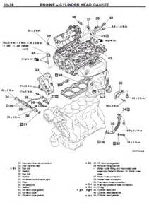 97 ford f 150 fuse locations and diagrams 97 get free image about wiring diagram