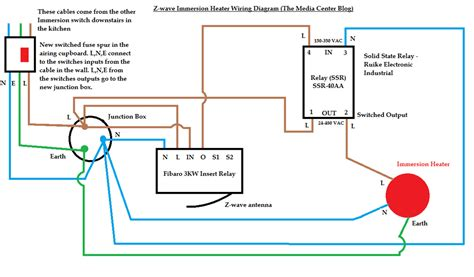 immersion heater thermostat wiring diagram immersion
