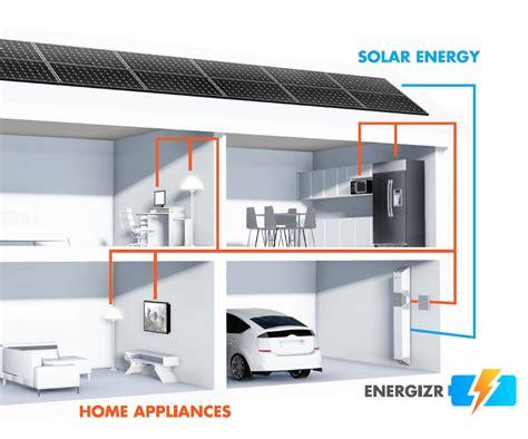 Tesla Energy Storage Tesla Powerwall Price Vs Battery Storage Competitor Prices