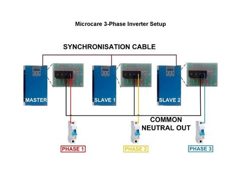 Bi Direct Inverter 3 Phase Sinewave Built In Mppt Controler 50kva three phase inverters microcare solar components