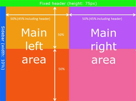 ui layout pane center angularjs how do i make 6 elastic panes 1 header 5