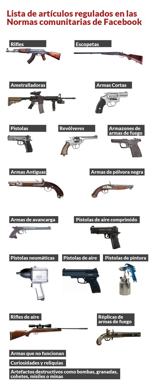 libro las armas y las se venden armas en redes sociales de sonora sin regulaci 243 n proyecto puente