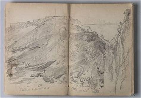 que es sketchbook sketchbook