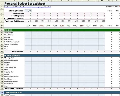 Free Monthly Budget Spreadsheet by Free Budget Spreadsheet For Monthly Calculations Infobarrel