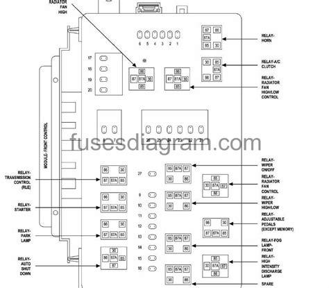 2014 chrysler 200 wiring diagram chrysler aspen wiring