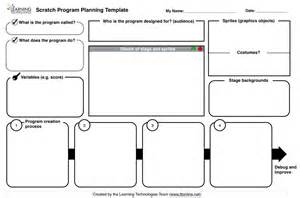 Scratch Template by Scratch Programming Scenarios For Key Stage 2
