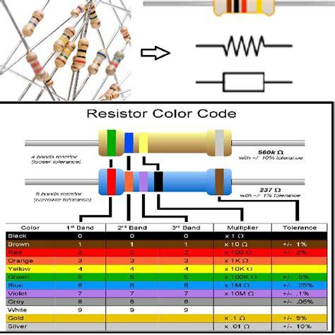 resistor kuning ungu perak emas my mind my info membaca kode warna resistor