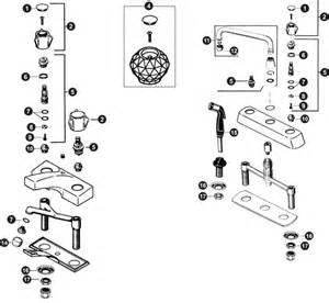 sayco briggs lavatory kitchen faucet schematic az