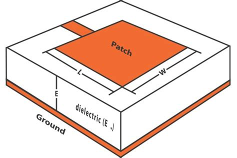 microstrip patch antenna calculator electrical