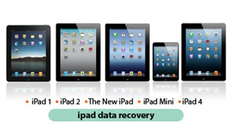 ios data recovery – best ipod, ipad & iphone data recovery