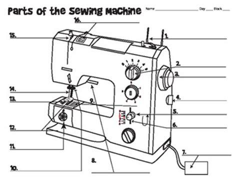 sewing machine diagram by mspowerpoint | teachers pay teachers