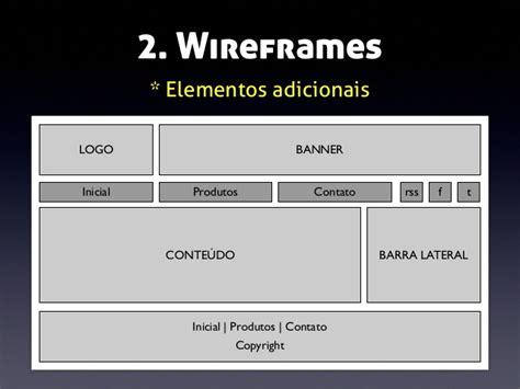 layout menu lateral fundamentos do desenvolvimento de um layout web
