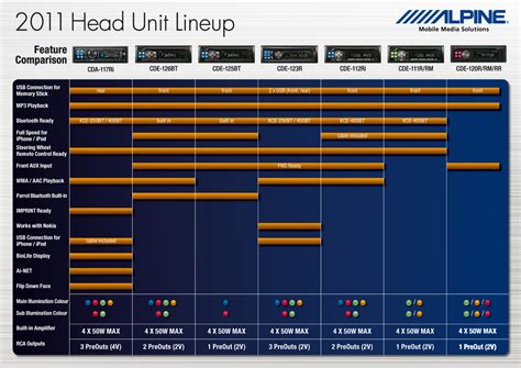 Sony Cdx Cda 590 Single Cd alpine cde 125bt wiring diagram 31 wiring diagram images