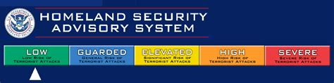 terror threat level colors homeland security color coded system pictures to pin on