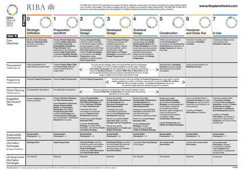 house design brief checklist 100 house design brief checklist 3d architecture