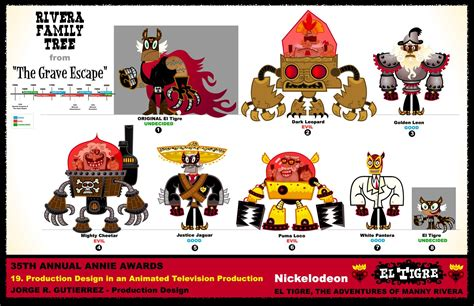el tigre the adventures of manny rivera el tigre family tree by mexopolis on deviantart