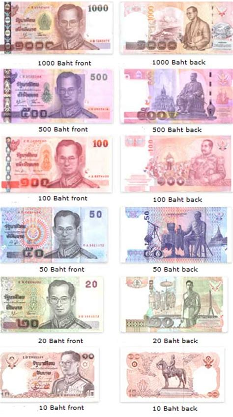 currency converter thai baht thailand bahts exchange rates