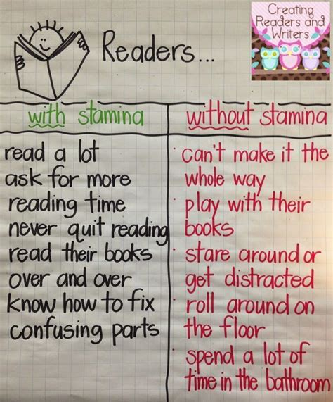 17 best images about reading fluency on