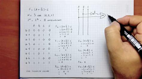 tablas de verdad compuertas logicas funci 243 n l 243 gica tabla de verdad y circuito combinacional