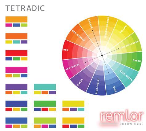 tetradic color scheme 91 tetradic colors understanding the qualities and