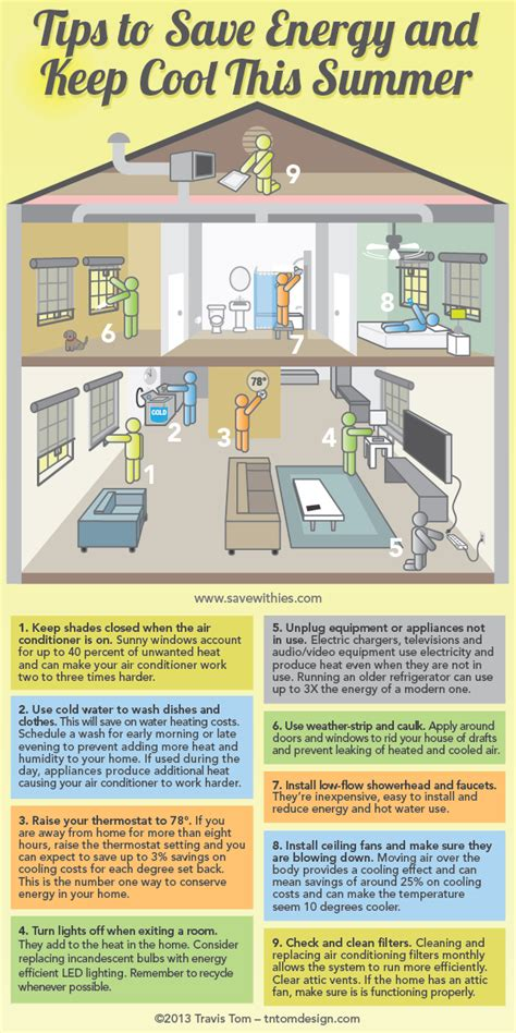 Finding Ways To Keep Up With Tips by Save Energy And Keep Cool This Summer Visual Ly