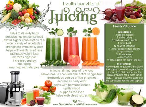 V8 Juice Detox by V8 Juice Diet Results