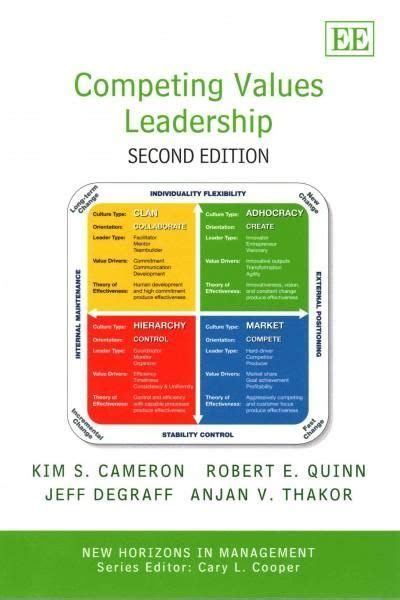 Competing Values Leadership the world s catalog of ideas