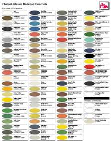 testors enamel paint chart pictures to pin on pinterest