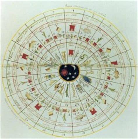 Calendario Azteca Significado Calendario Azteca Su Historia Y Significado Cultura Azteca