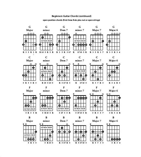 Buko guitar chords pdf download