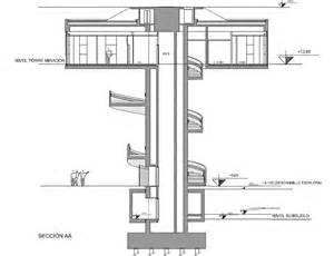 Most Popular House Plans modernism at its best the niemeyer center by oscar
