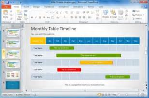 project timeline powerpoint template free best project management templates for powerpoint