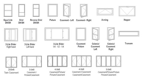 Awning Window Hinge Detailed Diagram And Common Terms Viwinco Windows