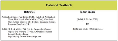apa format lecture notes textbooks course materials apa guide guides at
