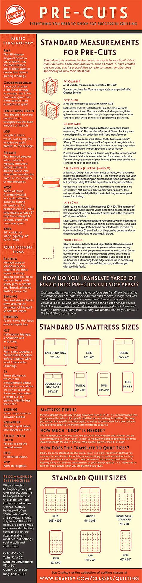 Quilt Sizes Measurements by Sizes Every Quilter Needs To Infographic Quilting