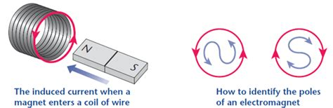 electromagnetic induction gcse electromagnetic induction a2 level level revision physics fields 0 electromagnetic