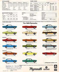 automotive paint color codes | 1973 (chrysler) imperial