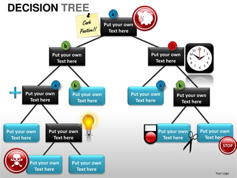 decision tree powerpoint presentation templates