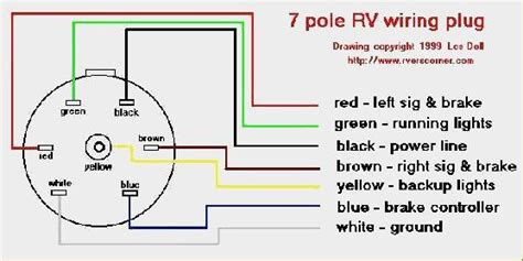 the 7 pole rv electrical