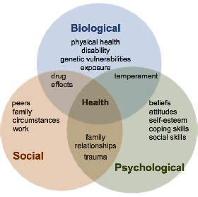 all in the family: the genetics of mental health   crazy