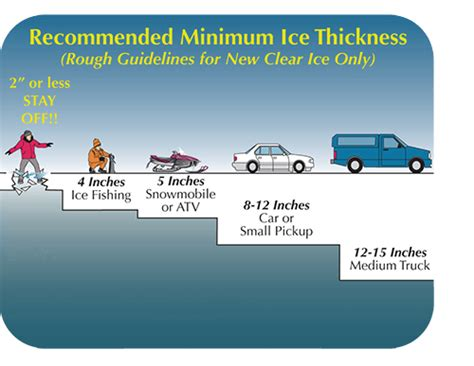 public boat launch on st croix river st croix river fishing information 2016 fishing reports