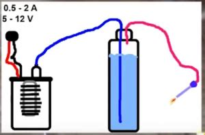 building a powerful mini hydrogen generator at