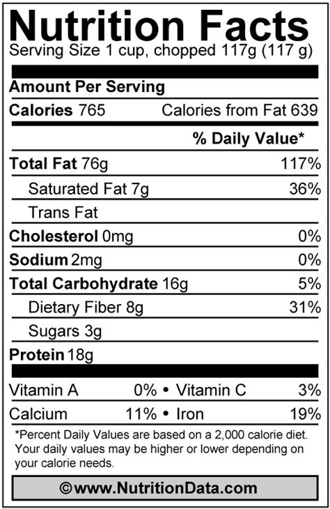 morada produce healthy living nutrition facts