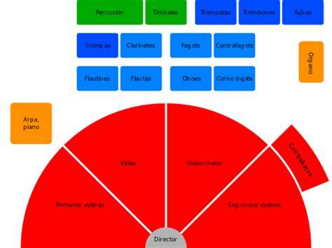Layout Definicion Wikipedia   orquesta sinf 243 nica wikipedia la enciclopedia libre