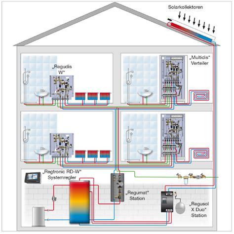 3d Home Design App oventrop wohnungsstationen quot regudis w quot