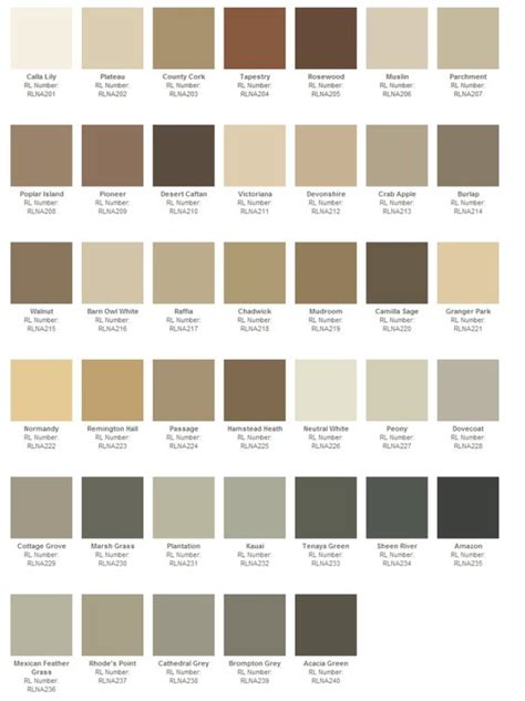 ralph paint collection naturals paint rooms swatches paint