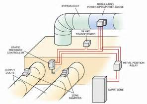 furnace gas valve wiring diagram furnace wiring diagram free